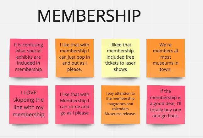 parent membership